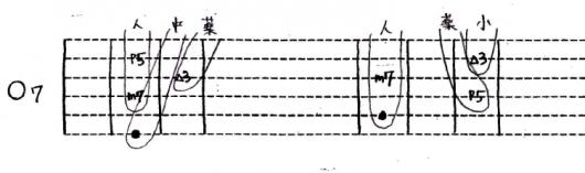 ジャズコード